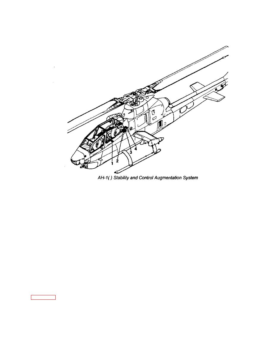 Ah 1 Stability And Control Augmentation System