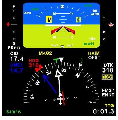 Electronic Horizontal Situation Indicator