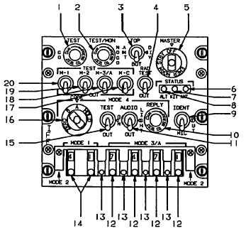 Car Engine Computer System