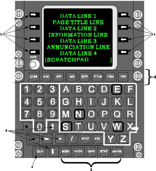 function of control unit pdf