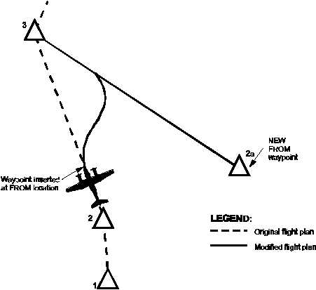 S Tower Of Power Concert as well Gps Block Diagram further Gps Block Diagram furthermore  on cell phone signal blocker