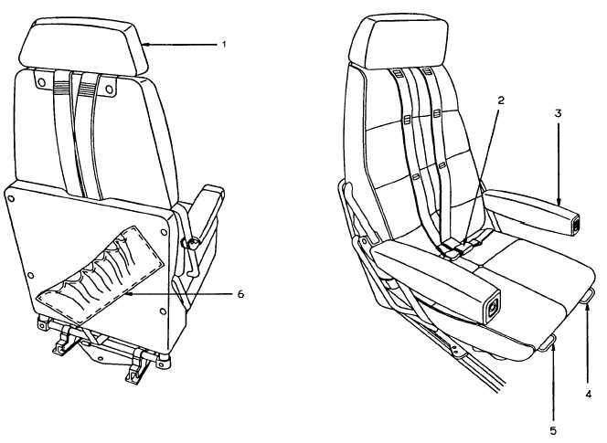 pilot u0026 39 s and copilot u0026 39 s seat belts and shoulder harnesses