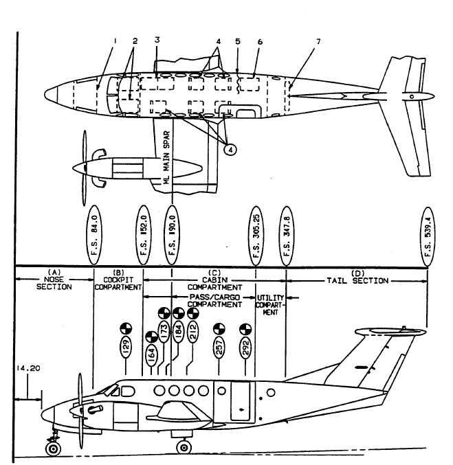 Prime Airplane Wing Diagram F5 Smith Airplane Wing Autowiring Mx Tl Wiring 101 Tzicihahutechinfo