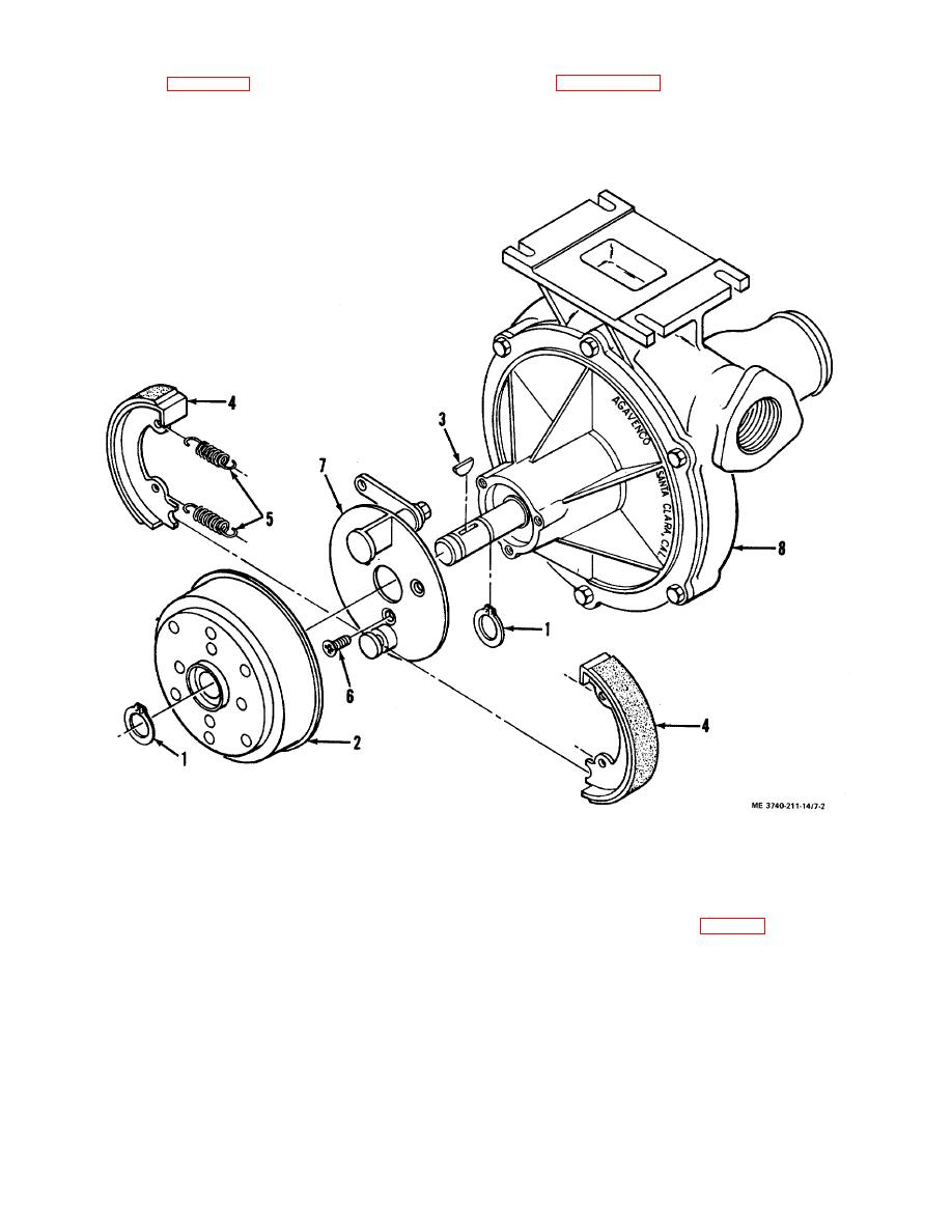 Figure 7 2 Brake Assembly Exploded View Diagram Of Drum Remove The From Pump
