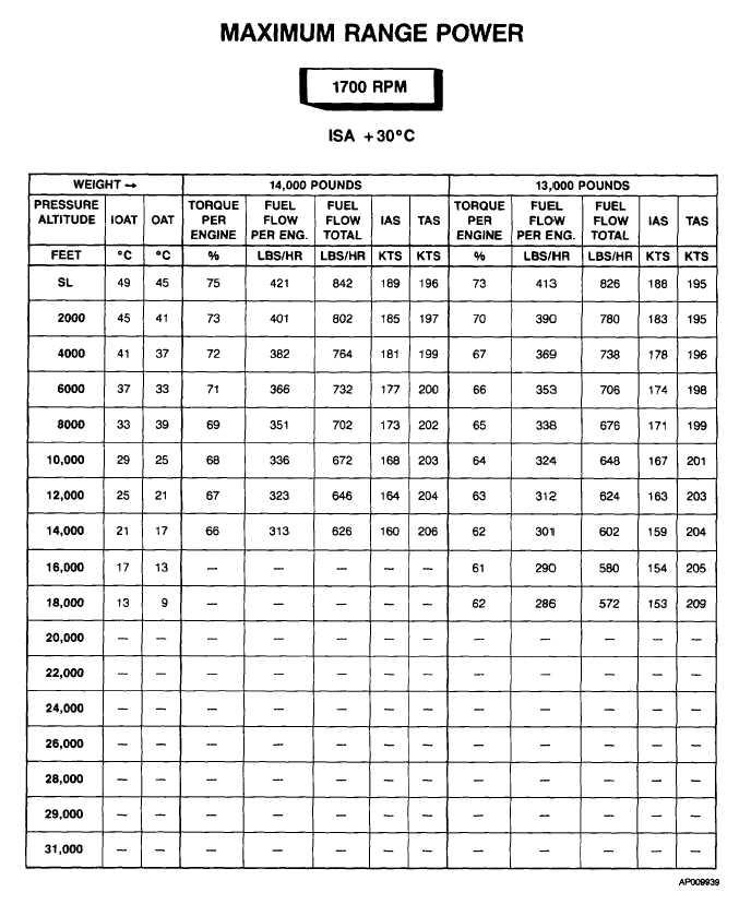 rainbird isa 304 manual pdf