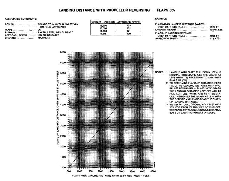 integrated aviation software manual pdf