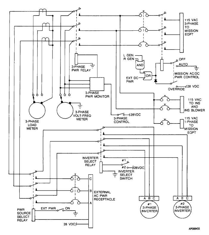 Figure 2 23 Single Phase Ac Electrical System