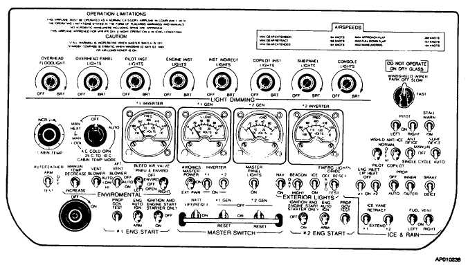 figure 2-12  overhead control panel