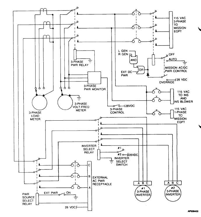 Figure 2 25 Three Phase Ac Electrical System