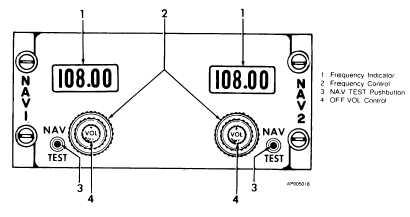 figure 3 15 navigation receiver control unit. Black Bedroom Furniture Sets. Home Design Ideas