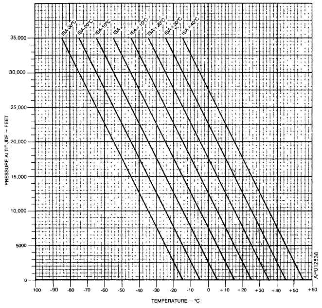 Pin altitude conversion table for diving on pinterest - Atmospheric pressure conversion table ...