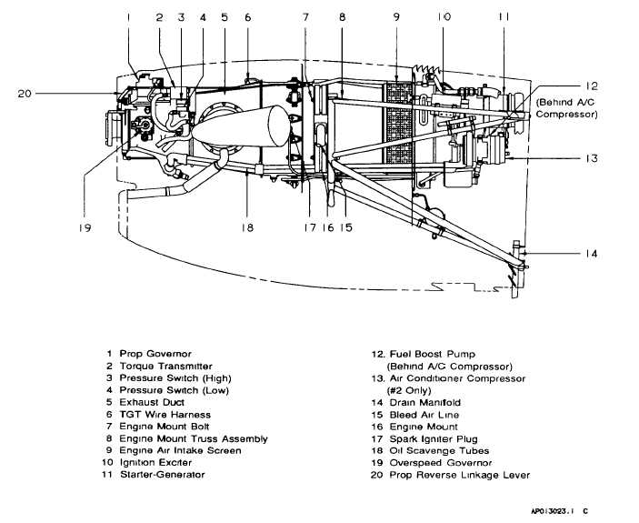 figure 2 10 pt6a 67 engine sheet 1 of 2