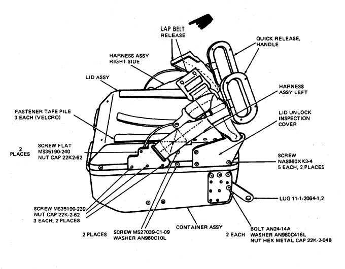 Harness Seat
