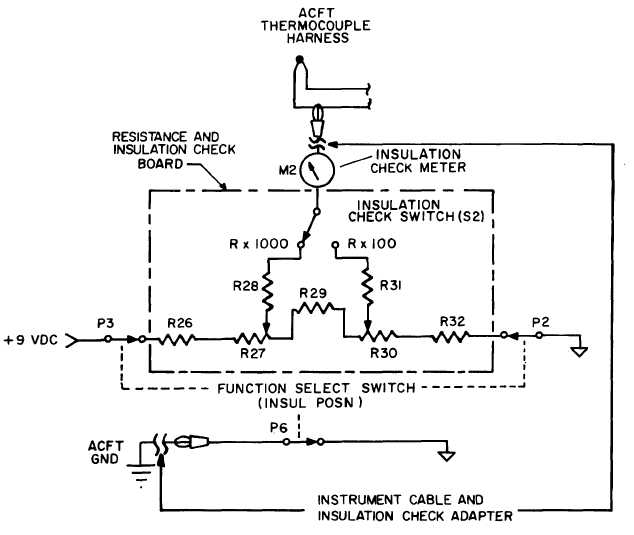 Simple Ohmmeter Circuit Diagram Of Separate : Schematic symbol for ohmmeter get free image