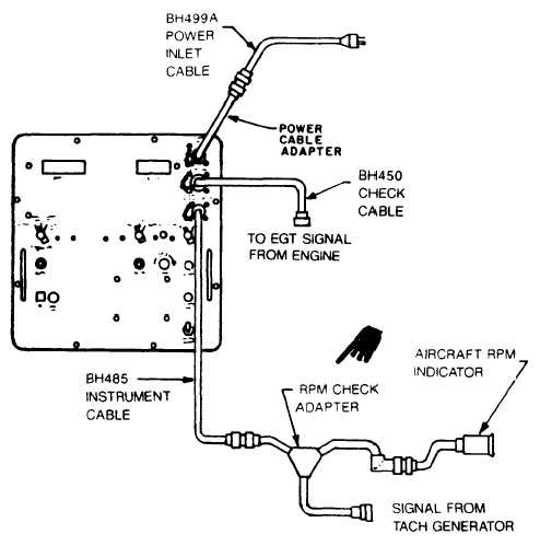 Toshiba Car Stereo Wiring Diagram besides Aircraft Temperature Gauge 4 Wire Schematic further Jaguar Xjs Starter Relay Wiring Diagram in addition Cfm56 Engine Diagram further Rv Black Tank Flush Diagram. on wiring diagram manual for aircraft