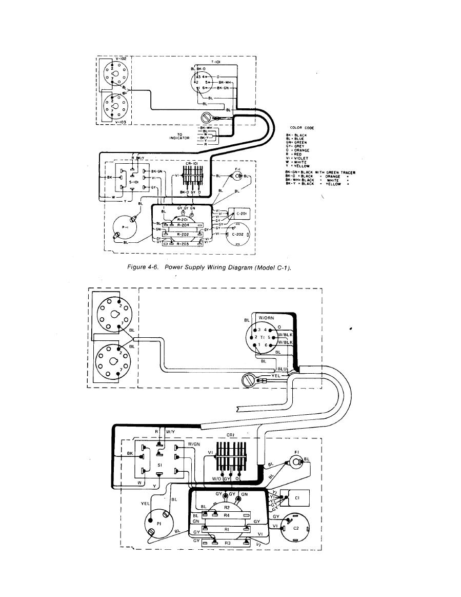 figure 4 7 power supply wiring diagram model m 1