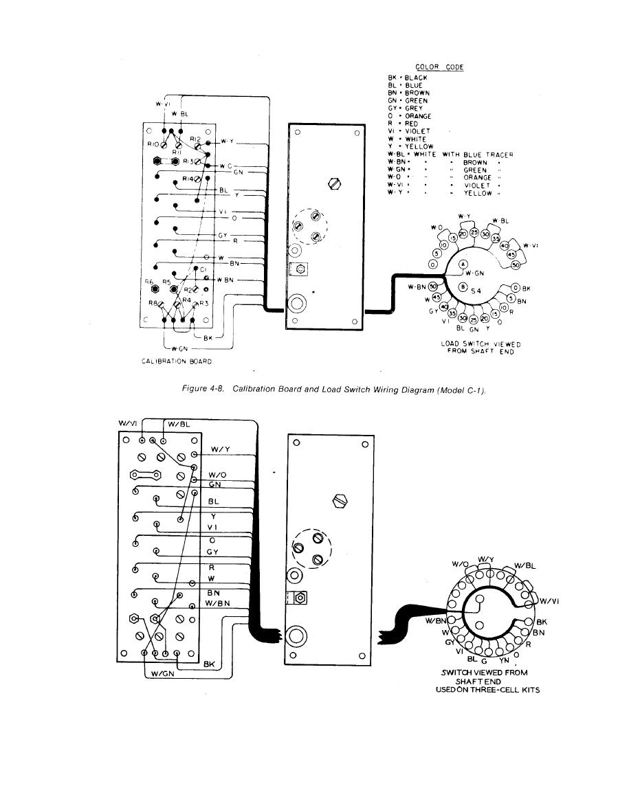 Buick Terraza Fuse Box Location 2005 Wiring Diagram Diagrams Engine Instructions Cx